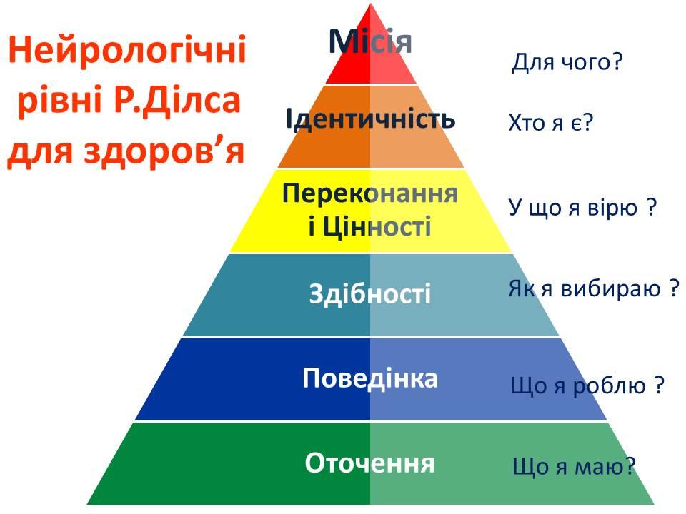psihologiya-dlya-fitnes-trenera